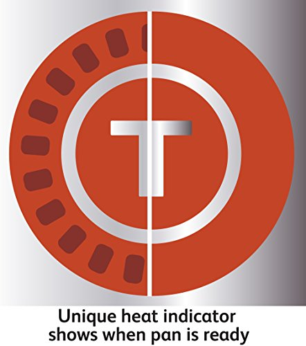 Thermo Spot Indicator