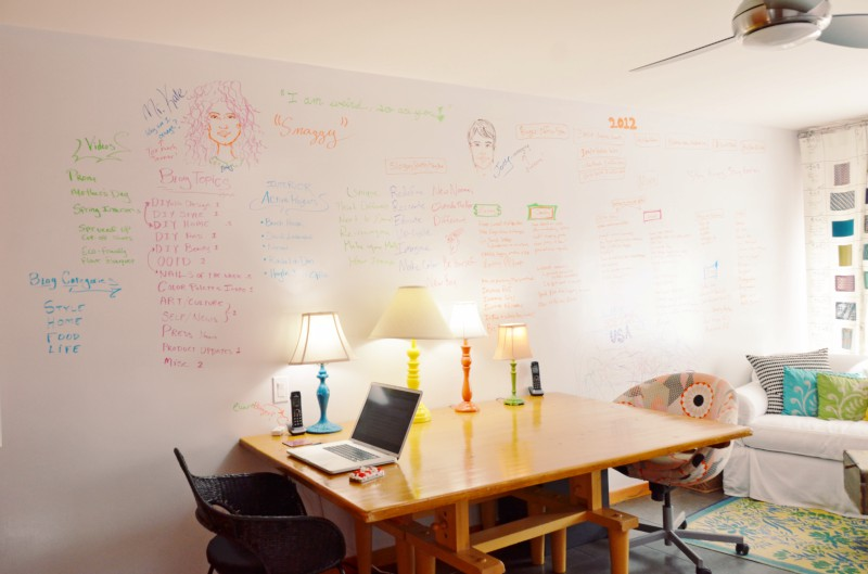 Whiteboard or Dry Erase Wall